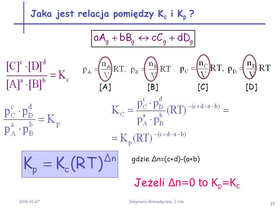 Jaka jest relacja pomiędzy K c i K p ? 2016-01-07 Inżynieria Biomedyczna, I rok 22 [A][B][C][D] gdzie ∆n=(c+d)-(a+b) Jeżeli ∆n=0 to K p =K c