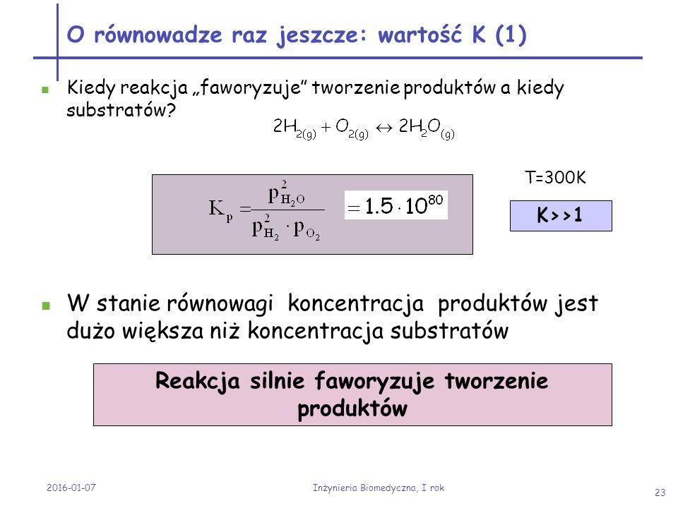 """2016-01-07 Inżynieria Biomedyczna, I rok 23 O równowadze raz jeszcze: wartość K (1) Kiedy reakcja """"faworyzuje"""" tworzenie produktów a kiedy substratów?"""