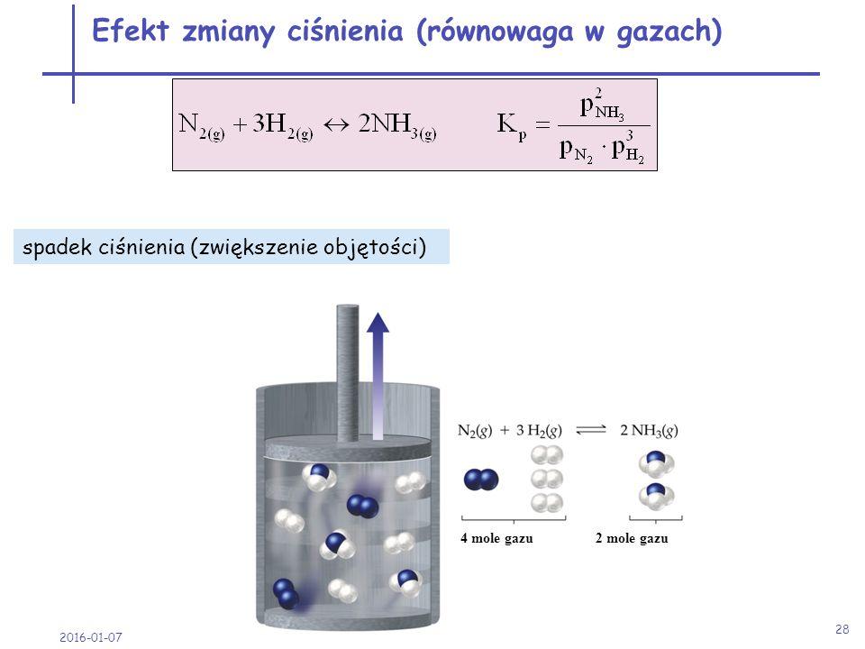 2016-01-07 28 Efekt zmiany ciśnienia (równowaga w gazach) spadek ciśnienia (zwiększenie objętości) 4 mole gazu przesunięcie w lewo w stronę większej i