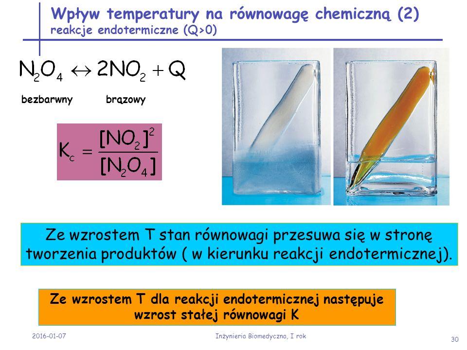 2016-01-07 Inżynieria Biomedyczna, I rok 30 Wpływ temperatury na równowagę chemiczną (2) reakcje endotermiczne (Q>0) bezbarwny brązowy Ze wzrostem T s