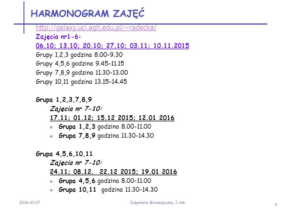 HARMONOGRAM ZAJĘĆ 2016-01-07 Inżynieria Biomedyczna, I rok 9 http://galaxy.uci.agh.edu.pl/~radecka/ Zajęcia nr1-6: 06.10; 13.10; 20.10; 27.10; 03.11;