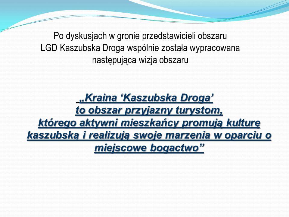"""Po dyskusjach w gronie przedstawicieli obszaru LGD Kaszubska Droga wspólnie została wypracowana następująca wizja obszaru """"Kraina 'Kaszubska Droga' to obszar przyjazny turystom, którego aktywni mieszkańcy promują kulturę kaszubską i realizują swoje marzenia w oparciu o miejscowe bogactwo"""