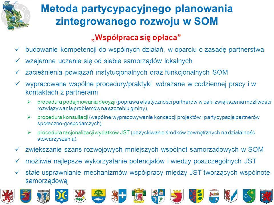 """Metoda partycypacyjnego planowania zintegrowanego rozwoju w SOM """"Współpraca się opłaca budowanie kompetencji do wspólnych działań, w oparciu o zasadę partnerstwa wzajemne uczenie się od siebie samorządów lokalnych zacieśnienia powiązań instytucjonalnych oraz funkcjonalnych SOM wypracowane wspólne procedury/praktyki wdrażane w codziennej pracy i w kontaktach z partnerami  procedura podejmowania decyzji (poprawa elastyczności partnerów w celu zwiększenia możliwości rozwiązywania problemów na szczeblu gminy),  procedura konsultacji (wspólne wypracowywanie koncepcji projektów i partycypacja partnerów społeczno-gospodarczych),  procedura racjonalizacji wydatków JST (pozyskiwanie środków zewnętrznych na działalność stowarzyszenia)."""