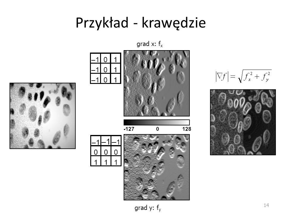 Przykład - krawędzie 14 grad x: f x grad y: f y