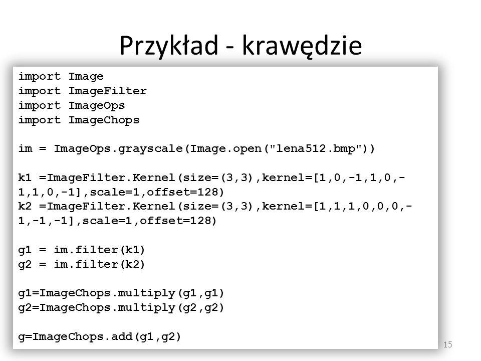 Przykład - krawędzie 15 import Image import ImageFilter import ImageOps import ImageChops im = ImageOps.grayscale(Image.open(