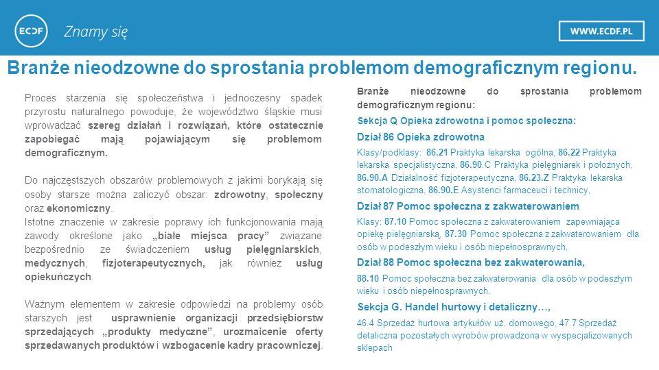 """Brak kierunkowania wsparcia na """"białe i zielone miejsca pracy Wsparcie wskazanych w SZOOP RPO WSL grup docelowych powinno być przede wszystkim nastawione na wyrównanie dysproporcji między popytem i podażą na rynku pracy, nie należy kierunkować w znaczący sposób wsparcia na określone branże czy sektory."""