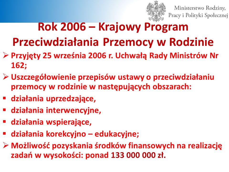 Rok 2006 – Krajowy Program Przeciwdziałania Przemocy w Rodzinie  Przyjęty 25 września 2006 r. Uchwałą Rady Ministrów Nr 162;  Uszczegółowienie przep