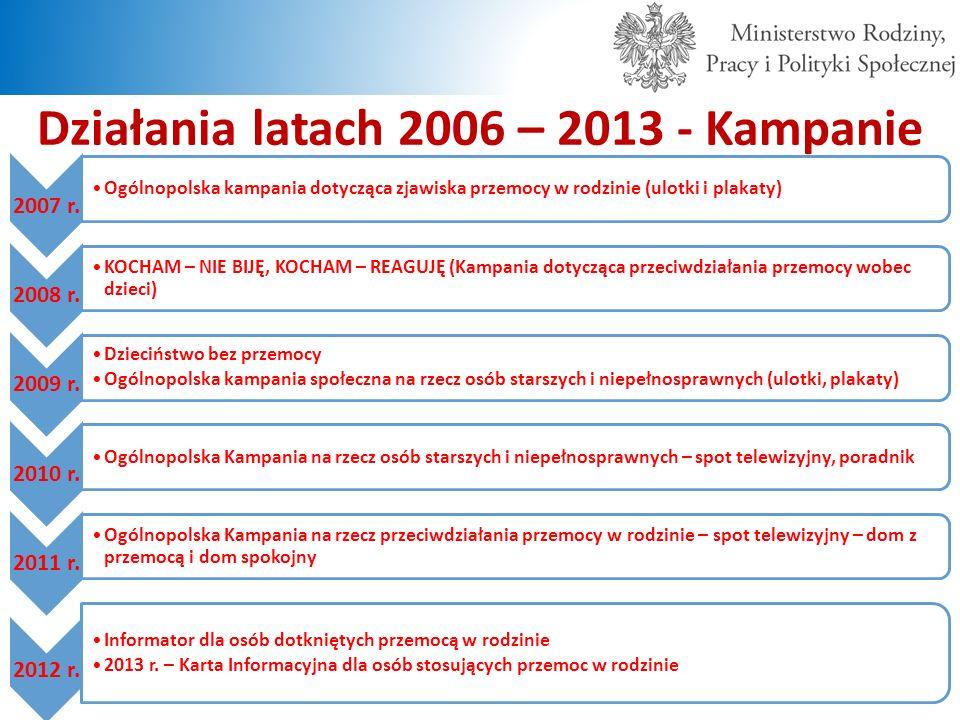 Działania latach 2006 – 2013 - Kampanie 2007 r. Ogólnopolska kampania dotycząca zjawiska przemocy w rodzinie (ulotki i plakaty) 2008 r. KOCHAM – NIE B