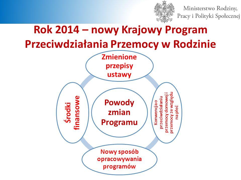 Rok 2014 – nowy Krajowy Program Przeciwdziałania Przemocy w Rodzinie Powody zmian Programu Zmienione przepisy ustawy Konwencja o przeciwdziałaniu prze