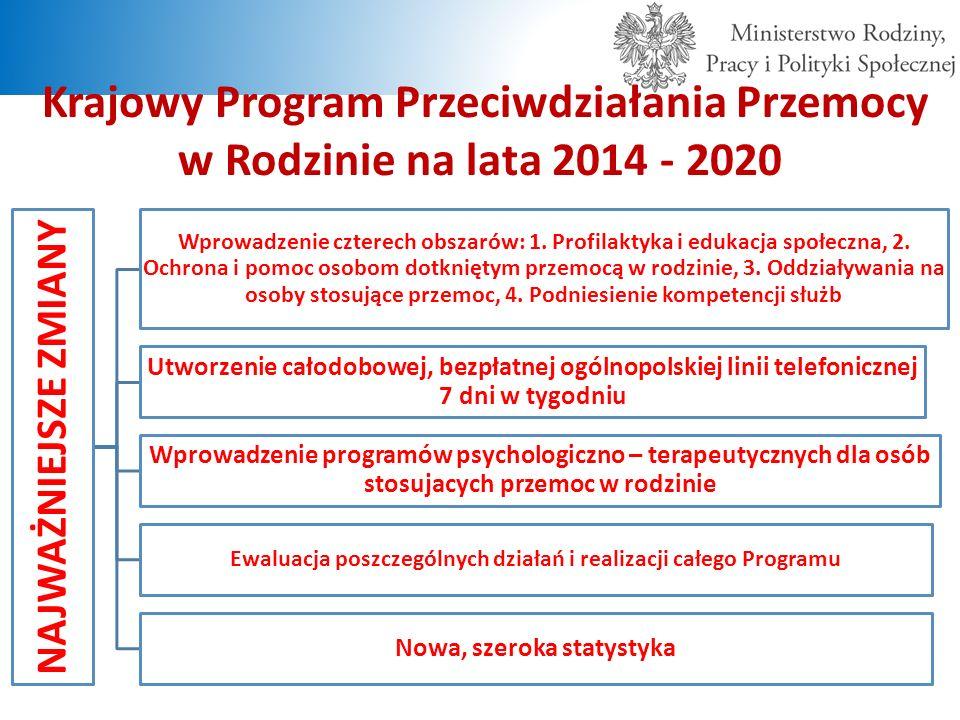 Krajowy Program Przeciwdziałania Przemocy w Rodzinie na lata 2014 - 2020 NAJWAŻNIEJSZE ZMIANY Wprowadzenie czterech obszarów: 1. Profilaktyka i edukac