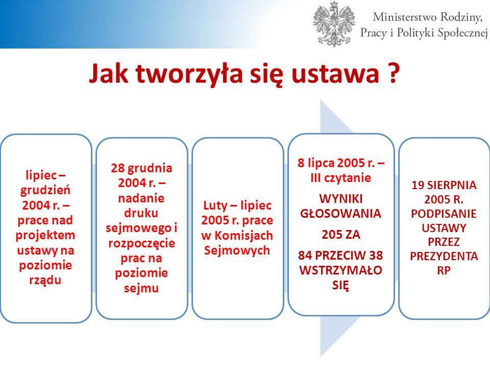 Jak tworzyła się ustawa ? lipiec – grudzień 2004 r. – prace nad projektem ustawy na poziomie rządu 28 grudnia 2004 r. – nadanie druku sejmowego i rozp