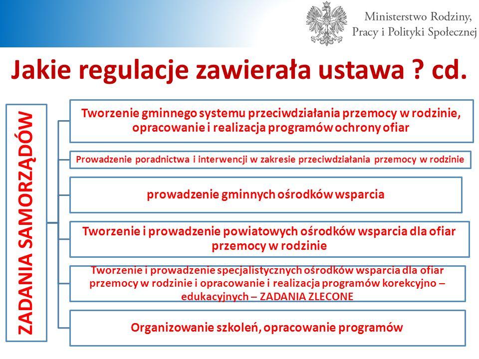 Jakie regulacje zawierała ustawa ? cd. ZADANIA SAMORZĄDÓW Tworzenie gminnego systemu przeciwdziałania przemocy w rodzinie, opracowanie i realizacja pr