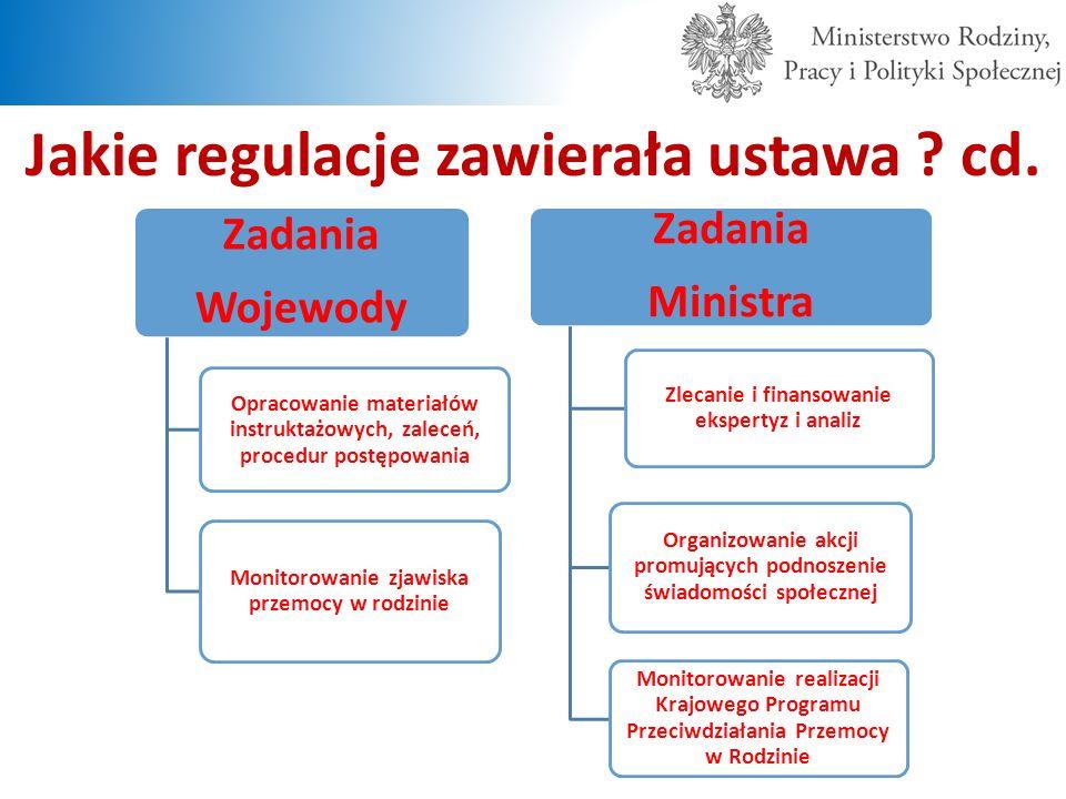 Jakie regulacje zawierała ustawa ? cd. Zadania Wojewody Opracowanie materiałów instruktażowych, zaleceń, procedur postępowania Monitorowanie zjawiska