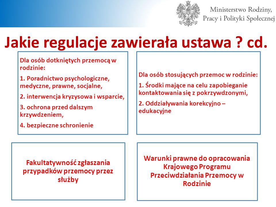 Jakie regulacje zawierała ustawa ? cd. Dla osób dotkniętych przemocą w rodzinie: 1. Poradnictwo psychologiczne, medyczne, prawne, socjalne, 2. interwe
