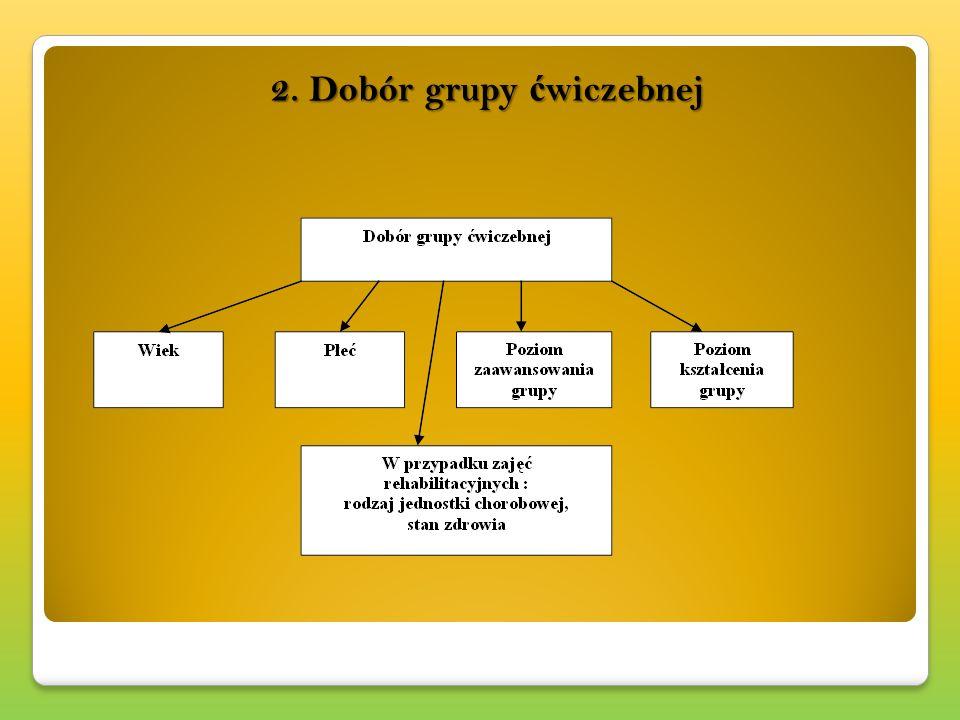 2. Dobór grupy ć wiczebnej