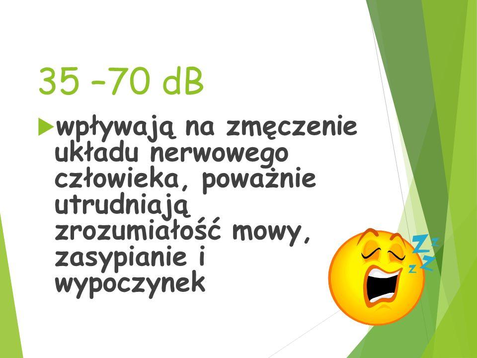 35 –70 dB  wpływają na zmęczenie układu nerwowego człowieka, poważnie utrudniają zrozumiałość mowy, zasypianie i wypoczynek