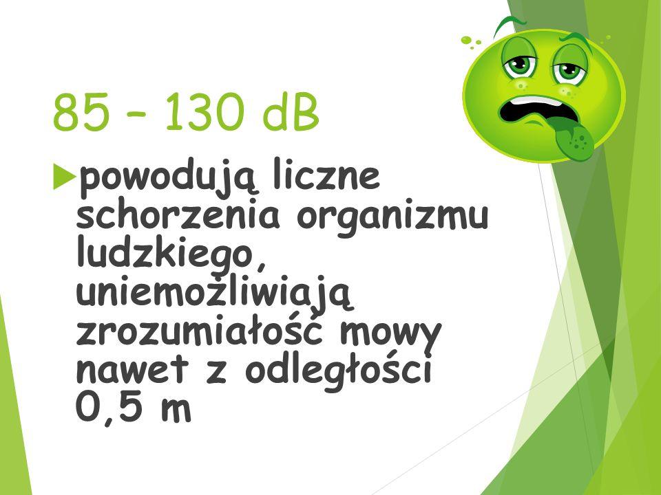 85 – 130 dB  powodują liczne schorzenia organizmu ludzkiego, uniemożliwiają zrozumiałość mowy nawet z odległości 0,5 m