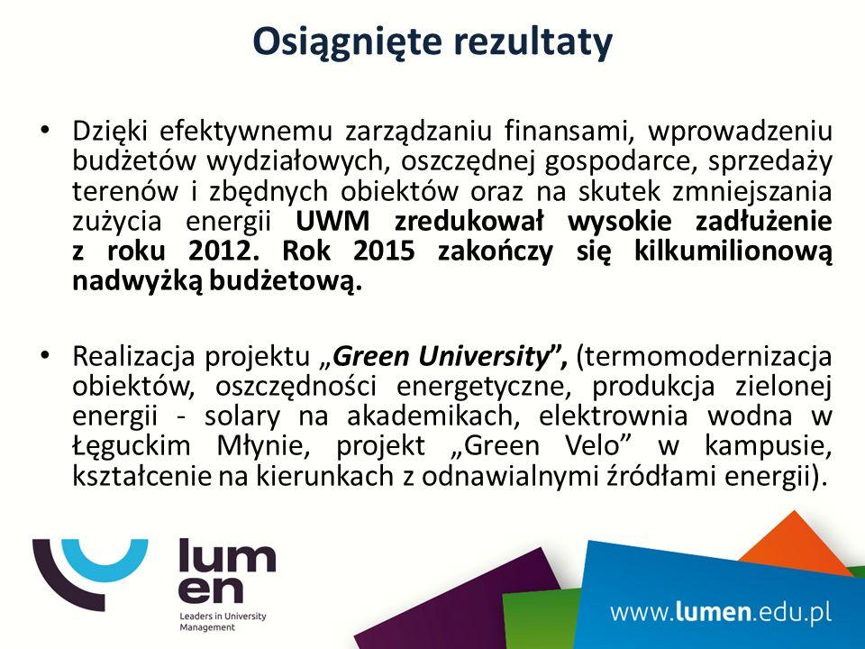 Osiągnięte rezultaty Dzięki efektywnemu zarządzaniu finansami, wprowadzeniu budżetów wydziałowych, oszczędnej gospodarce, sprzedaży terenów i zbędnych obiektów oraz na skutek zmniejszania zużycia energii UWM zredukował wysokie zadłużenie z roku 2012.