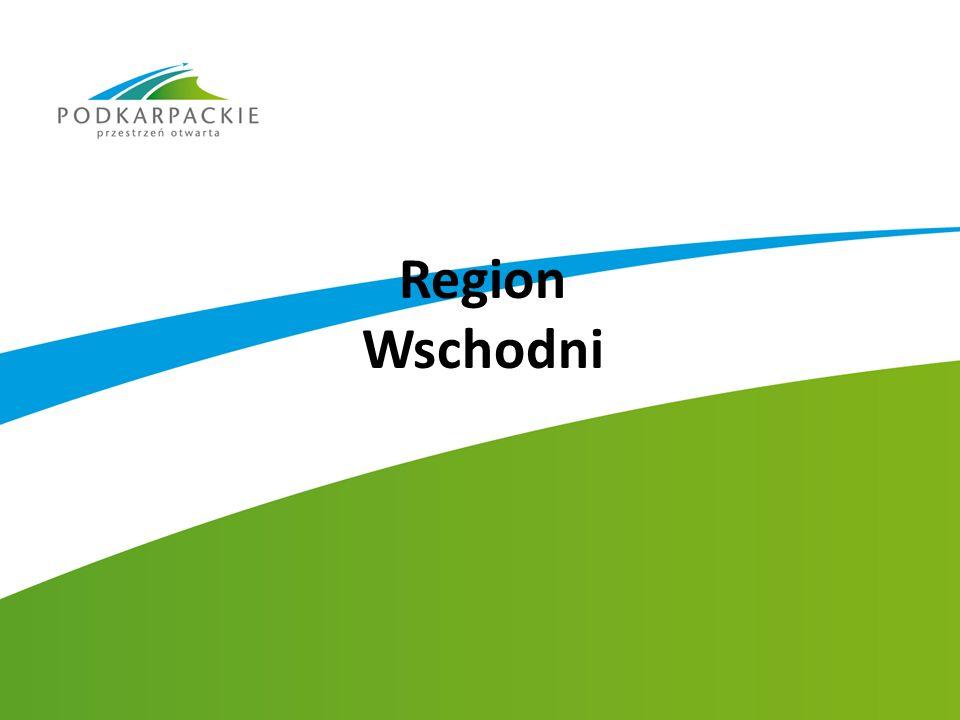 Region Wschodni