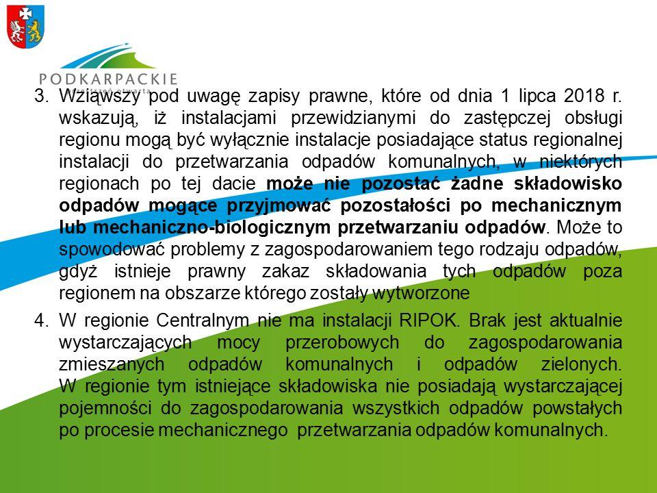 3.Wziąwszy pod uwagę zapisy prawne, które od dnia 1 lipca 2018 r. wskazują, iż instalacjami przewidzianymi do zastępczej obsługi regionu mogą być wyłą