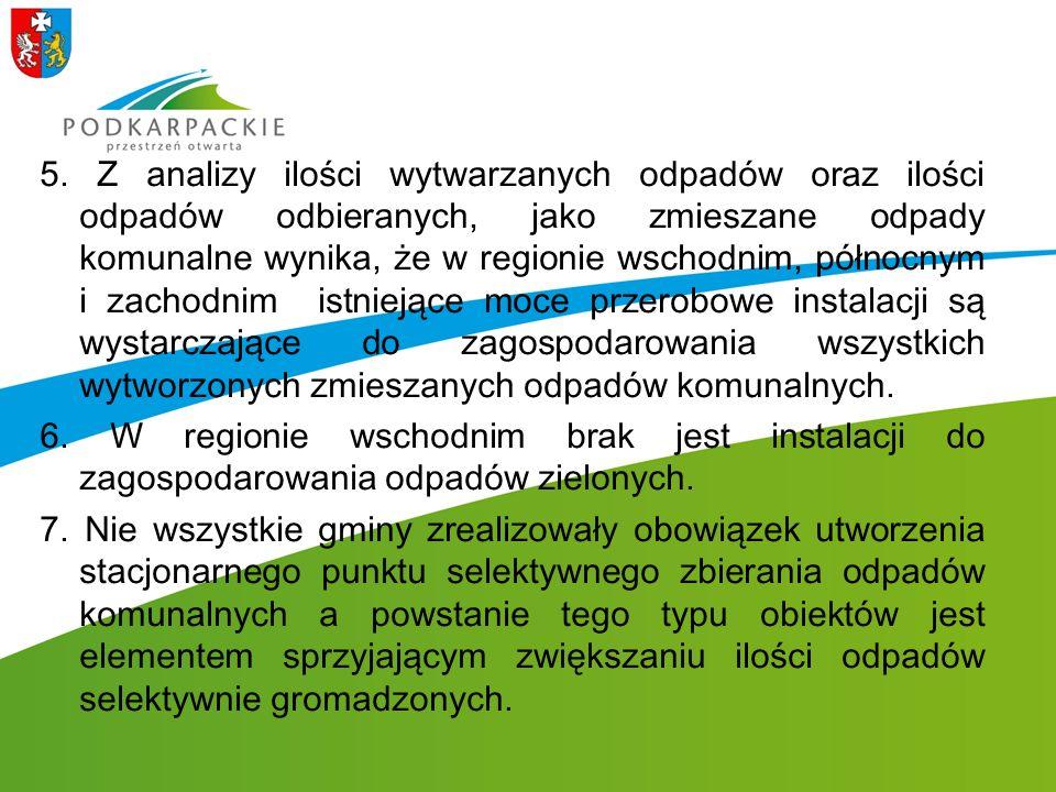 5. Z analizy ilości wytwarzanych odpadów oraz ilości odpadów odbieranych, jako zmieszane odpady komunalne wynika, że w regionie wschodnim, północnym i