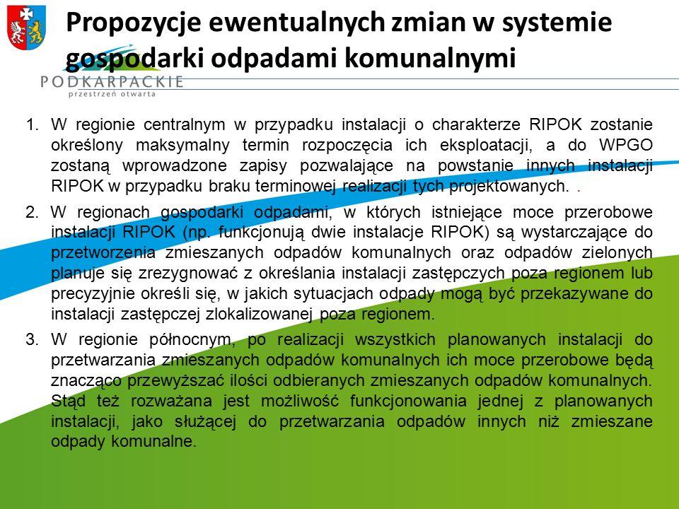 Propozycje ewentualnych zmian w systemie gospodarki odpadami komunalnymi 1.W regionie centralnym w przypadku instalacji o charakterze RIPOK zostanie o