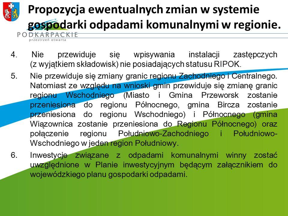 Propozycja ewentualnych zmian w systemie gospodarki odpadami komunalnymi w regionie. 4. Nie przewiduje się wpisywania instalacji zastępczych (z wyjątk