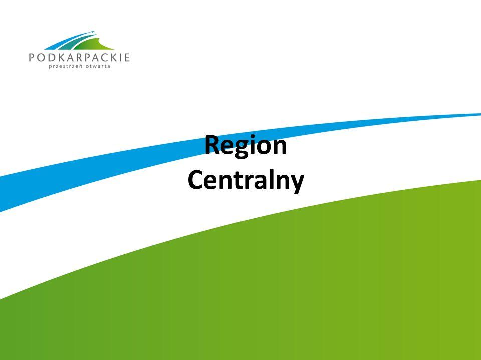 Region Centralny