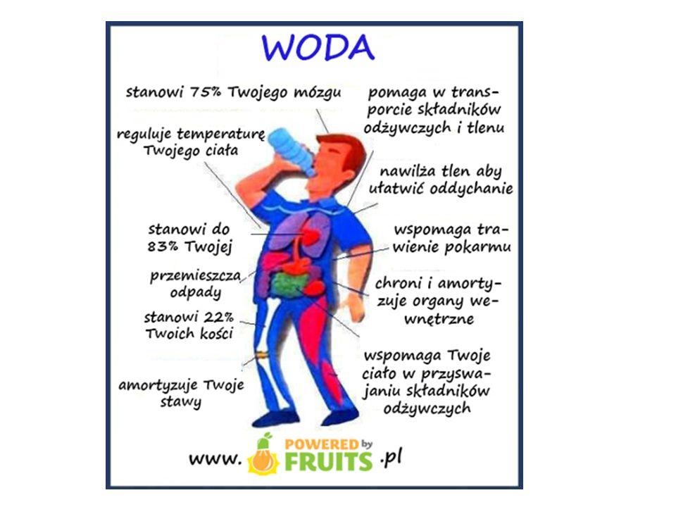 Źródła: 1.http://janzorawski.pl/2015/07/16/pij-wode-glupcze/ 2.