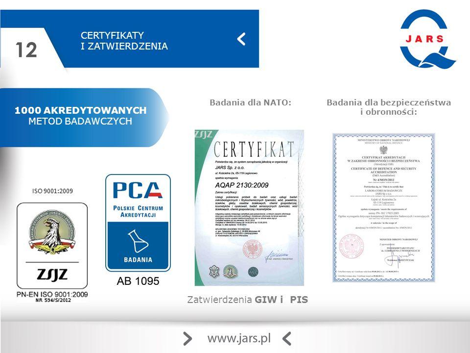CERTYFIKATY I ZATWIERDZENIA 1000 AKREDYTOWANYCH METOD BADAWCZYCH Badania dla NATO:Badania dla bezpieczeństwa i obronności: Zatwierdzenia GIW i PIS ISO 9001:2009