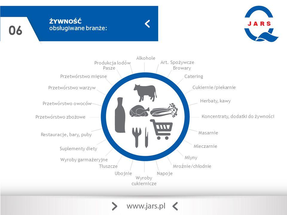 obsługiwane branże: Pasze Produkcja lodów Przetwórstwo mięsne Przetwórstwo owoców Przetwórstwo zbożowe Restauracje, bary, puby Suplementy diety Tłuszcze Ubojnie Wyroby cukiernicze Wyroby garmażeryjne Alkohole Art.