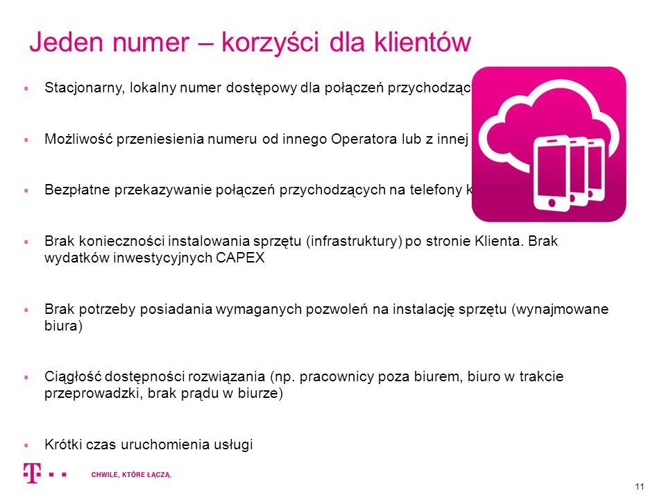  Stacjonarny, lokalny numer dostępowy dla połączeń przychodzących  Możliwość przeniesienia numeru od innego Operatora lub z innej usługi  Bezpłatne przekazywanie połączeń przychodzących na telefony komórkowe  Brak konieczności instalowania sprzętu (infrastruktury) po stronie Klienta.
