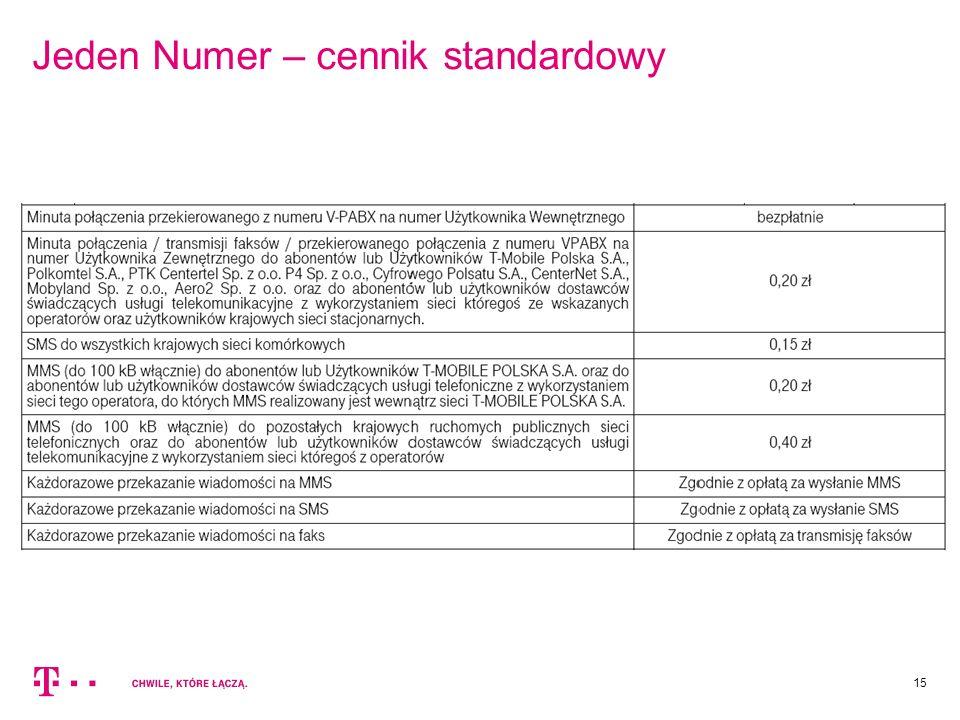 Jeden Numer – cennik standardowy 15