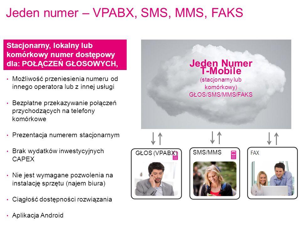 Możliwość przeniesienia numeru od innego operatora lub z innej usługi Bezpłatne przekazywanie połączeń przychodzących na telefony komórkowe Prezentacja numerem stacjonarnym Brak wydatków inwestycyjnych CAPEX Nie jest wymagane pozwolenia na instalację sprzętu (najem biura) Ciągłość dostępności rozwiązania Aplikacja Android Stacjonarny, lokalny lub komórkowy numer dostępowy dla: POŁĄCZEŃ GŁOSOWYCH, SMS, MMS, FAKS.