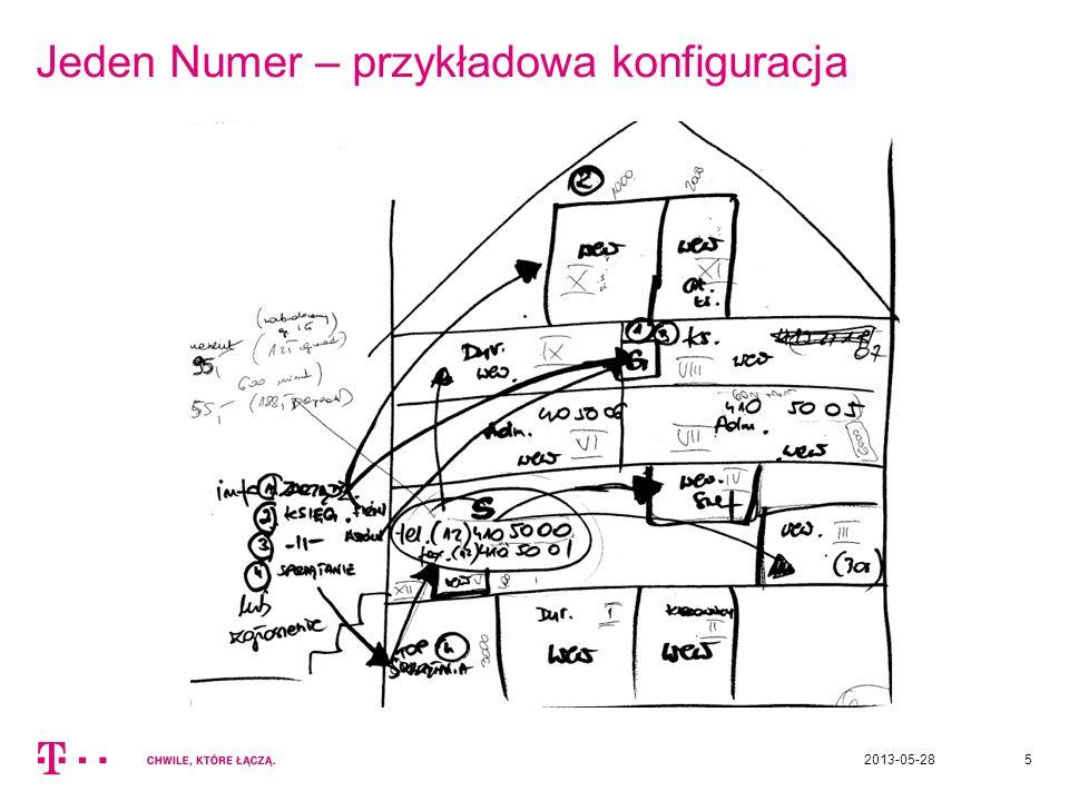 Jeden Numer – przykładowa konfiguracja 2013-05-285
