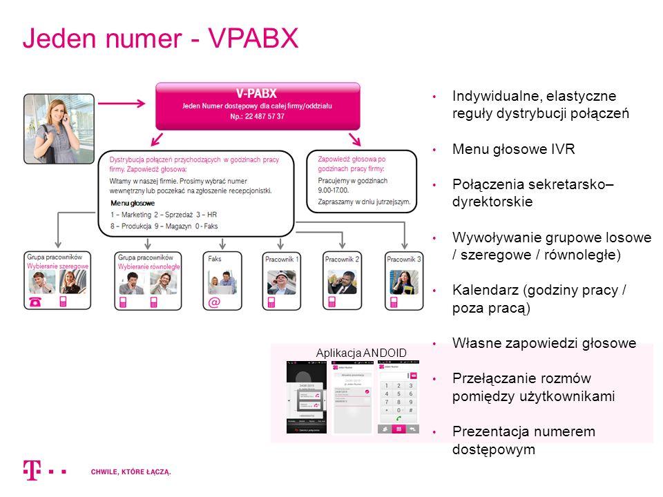 Jeden numer - VPABX Indywidualne, elastyczne reguły dystrybucji połączeń Menu głosowe IVR Połączenia sekretarsko– dyrektorskie Wywoływanie grupowe losowe / szeregowe / równoległe) Kalendarz (godziny pracy / poza pracą) Własne zapowiedzi głosowe Przełączanie rozmów pomiędzy użytkownikami Prezentacja numerem dostępowym Aplikacja ANDOID