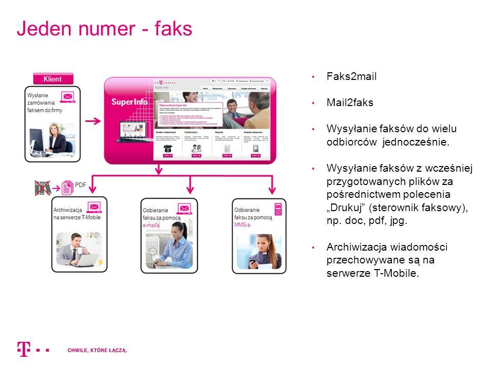 Jeden numer - faks Faks2mail Mail2faks Wysyłanie faksów do wielu odbiorców jednocześnie.