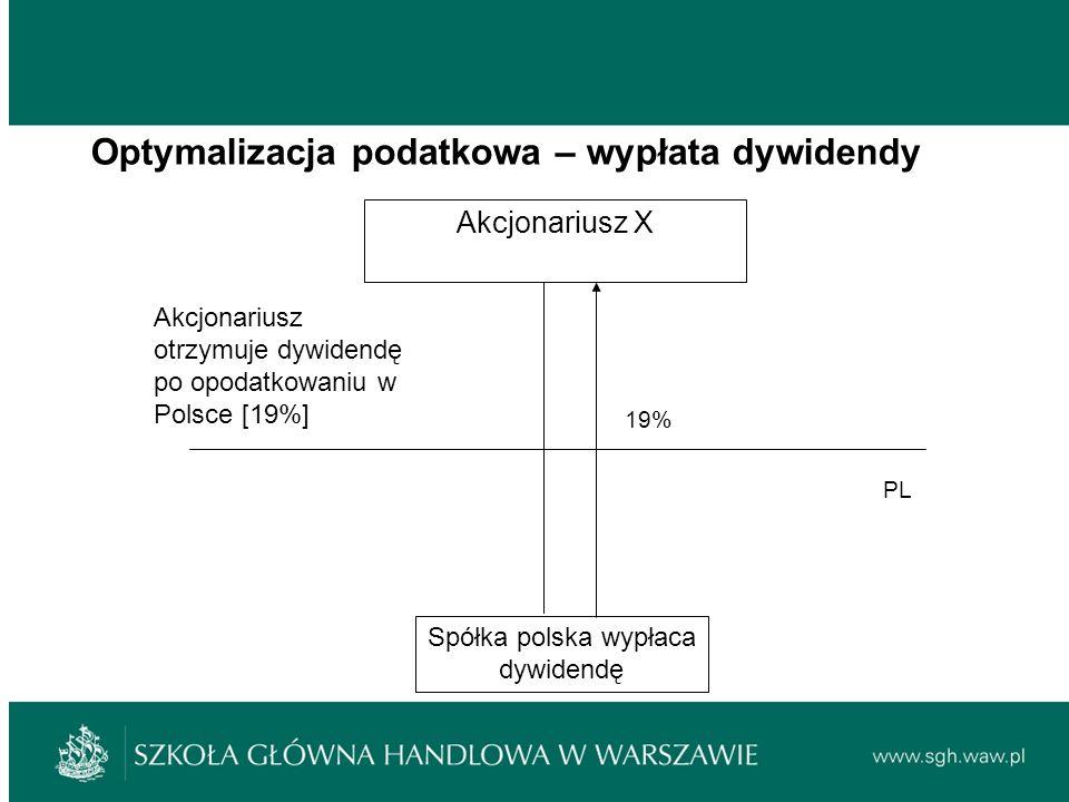 Akcjonariusz X Spółka polska wypłaca dywidendę PL 19% Akcjonariusz otrzymuje dywidendę po opodatkowaniu w Polsce [19%] Optymalizacja podatkowa – wypłata dywidendy