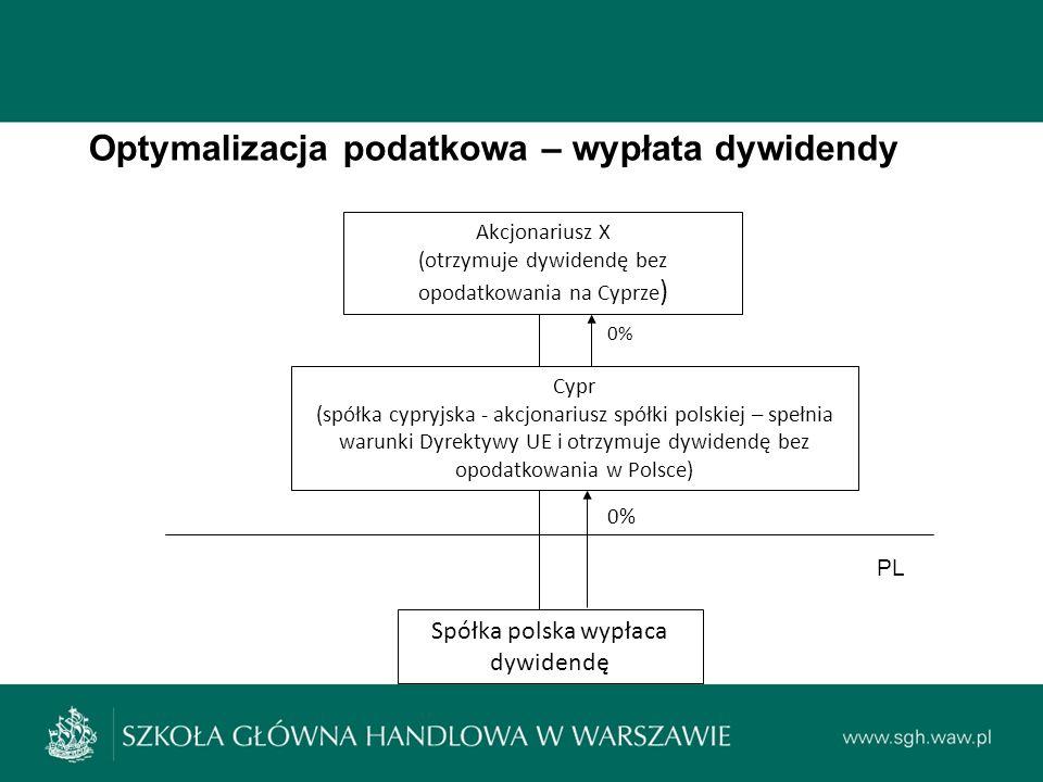 Akcjonariusz X (otrzymuje dywidendę bez opodatkowania na Cyprze ) Cypr (spółka cypryjska - akcjonariusz spółki polskiej – spełnia warunki Dyrektywy UE i otrzymuje dywidendę bez opodatkowania w Polsce) Spółka polska wypłaca dywidendę 0% PL