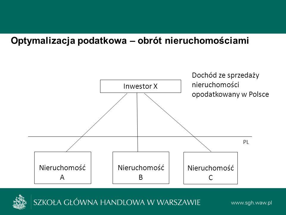 Optymalizacja podatkowa – obrót nieruchomościami Inwestor X Nieruchomość B Nieruchomość A Nieruchomość C PL Dochód ze sprzedaży nieruchomości opodatkowany w Polsce