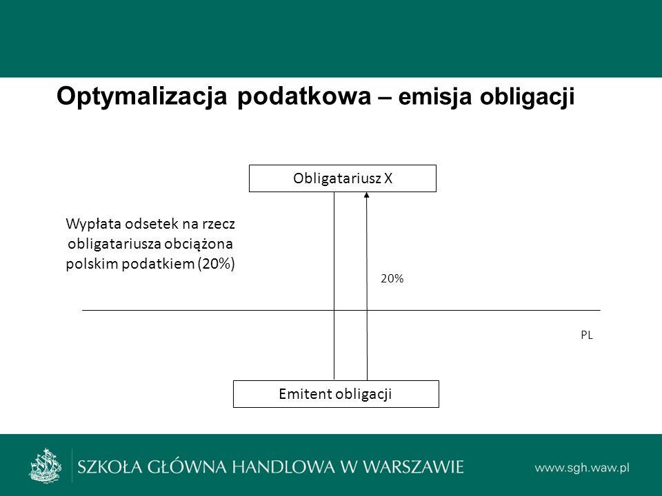 Optymalizacja podatkowa – emisja obligacji Obligatariusz X Emitent obligacji PL 20% Wypłata odsetek na rzecz obligatariusza obciążona polskim podatkiem (20%)