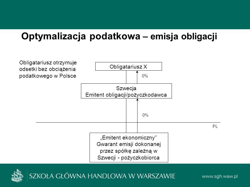 """Optymalizacja podatkowa – emisja obligacji Obligatariusz X Szwecja Emitent obligacji/pożyczkodawca """"Emitent ekonomiczny Gwarant emisji dokonanej przez spółkę zależną w Szwecji - pożyczkobiorca PL 0% Obligatariusz otrzymuje odsetki bez obciążenia podatkowego w Polsce"""