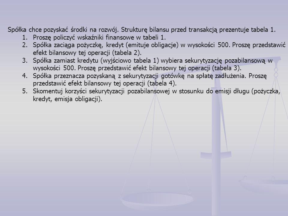 Cena akcji spółki x na GPW wynosi 61 zł.