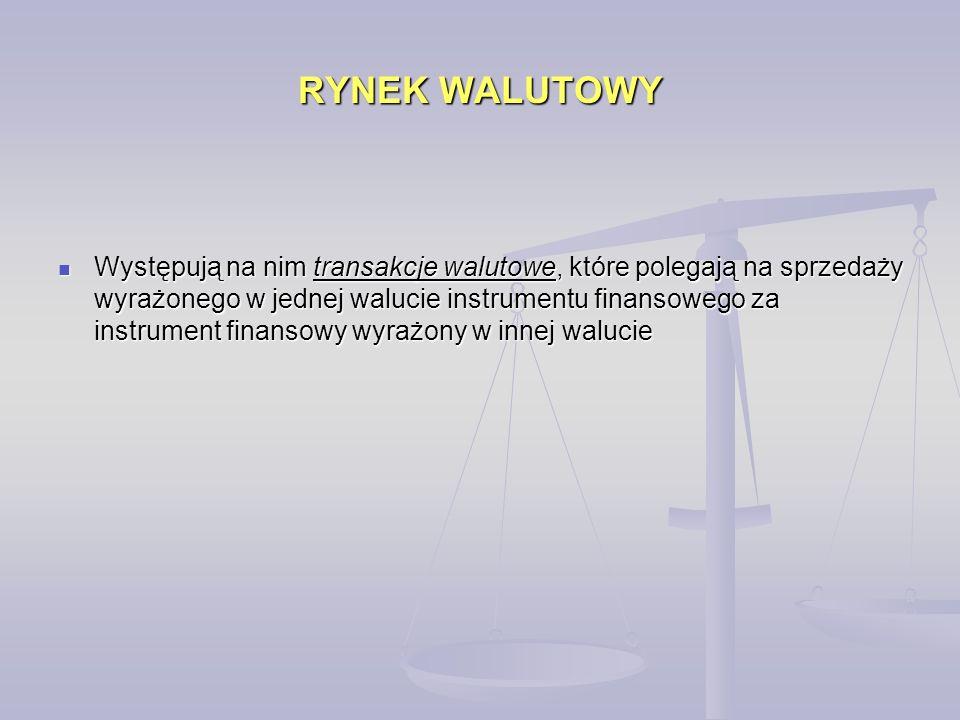 RYNEK WALUTOWY Występują na nim transakcje walutowe, które polegają na sprzedaży wyrażonego w jednej walucie instrumentu finansowego za instrument finansowy wyrażony w innej walucie Występują na nim transakcje walutowe, które polegają na sprzedaży wyrażonego w jednej walucie instrumentu finansowego za instrument finansowy wyrażony w innej walucie