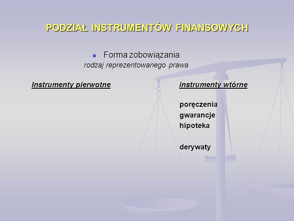 PODZIAŁ INSTRUMENTÓW FINANSOWYCH Forma zobowiązania Forma zobowiązania rodzaj reprezentowanego prawa Instrumenty pierwotne instrumenty wtórne poręczen