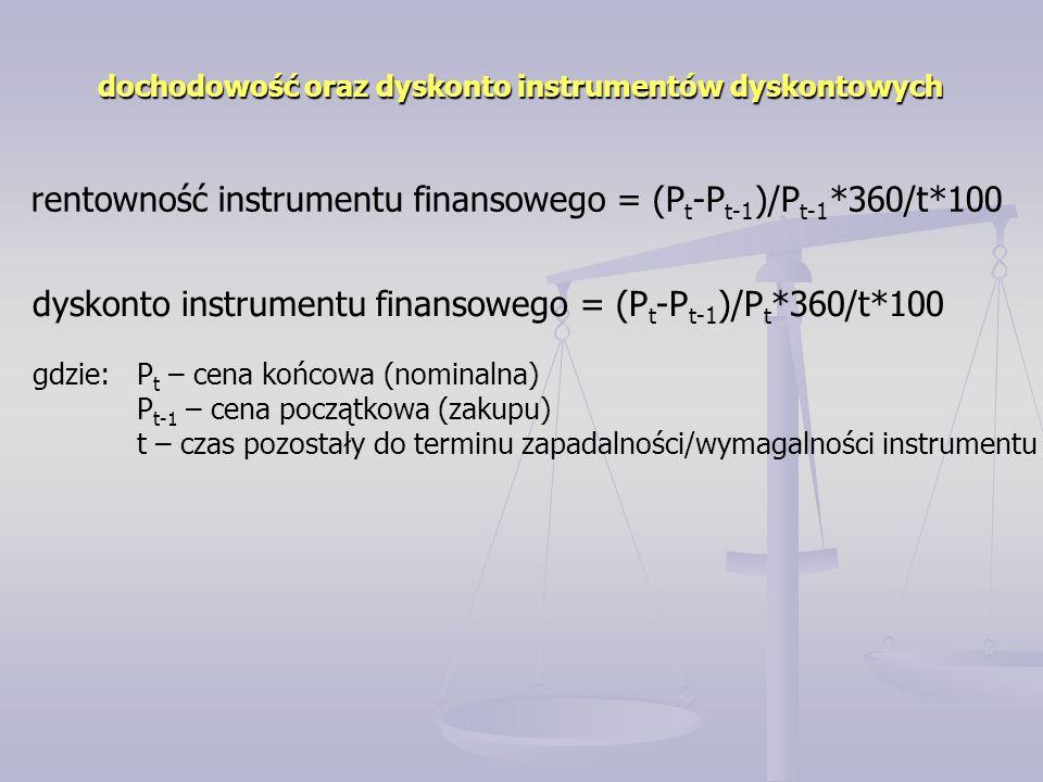 rentowność instrumentu finansowego = (P t -P t-1 )/P t-1 *360/t*100 dyskonto instrumentu finansowego = (P t -P t-1 )/P t *360/t*100 gdzie: P t – cena końcowa (nominalna) P t-1 – cena początkowa (zakupu) t – czas pozostały do terminu zapadalności/wymagalności instrumentu dochodowość oraz dyskonto instrumentów dyskontowych