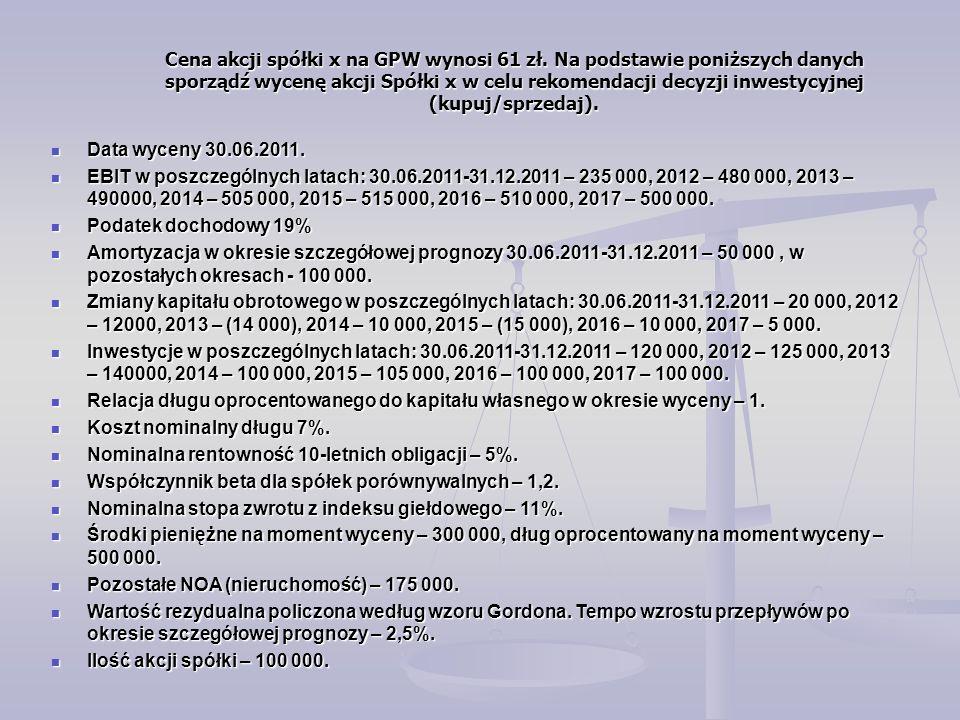 Cena akcji spółki x na GPW wynosi 61 zł. Na podstawie poniższych danych sporządź wycenę akcji Spółki x w celu rekomendacji decyzji inwestycyjnej (kupu