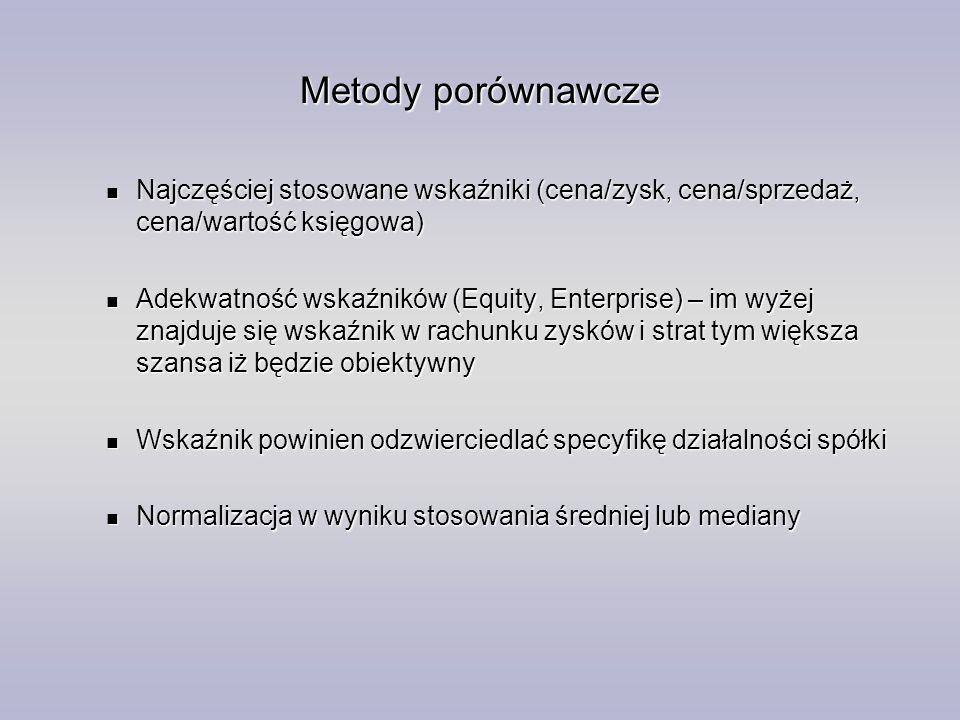 Metody porównawcze Najczęściej stosowane wskaźniki (cena/zysk, cena/sprzedaż, cena/wartość księgowa) Najczęściej stosowane wskaźniki (cena/zysk, cena/sprzedaż, cena/wartość księgowa) Adekwatność wskaźników (Equity, Enterprise) – im wyżej znajduje się wskaźnik w rachunku zysków i strat tym większa szansa iż będzie obiektywny Adekwatność wskaźników (Equity, Enterprise) – im wyżej znajduje się wskaźnik w rachunku zysków i strat tym większa szansa iż będzie obiektywny Wskaźnik powinien odzwierciedlać specyfikę działalności spółki Wskaźnik powinien odzwierciedlać specyfikę działalności spółki Normalizacja w wyniku stosowania średniej lub mediany Normalizacja w wyniku stosowania średniej lub mediany
