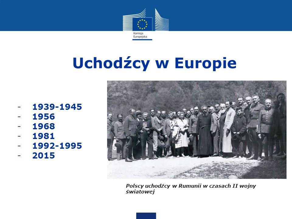 Uchodźcy w Europie -1939-1945 -1956 -1968 -1981 -1992-1995 -2015 Polscy uchodźcy w Rumunii w czasach II wojny światowej