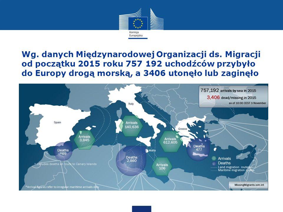 Wg. danych Międzynarodowej Organizacji ds. Migracji od początku 2015 roku 757 192 uchodźców przybyło do Europy drogą morską, a 3406 utonęło lub zaginę